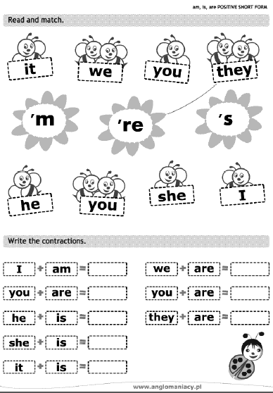 I am, You are, He is…. | Enseñar inglés en casa